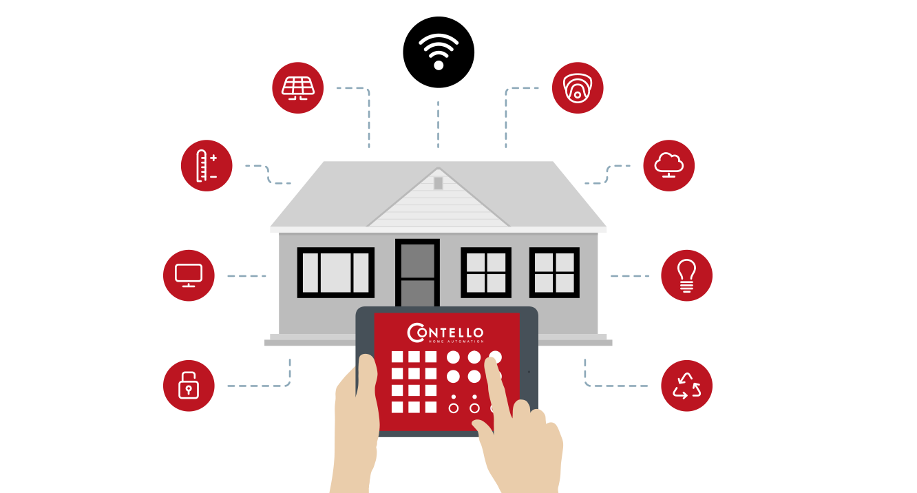 Home Automation by Contello - Birmingham